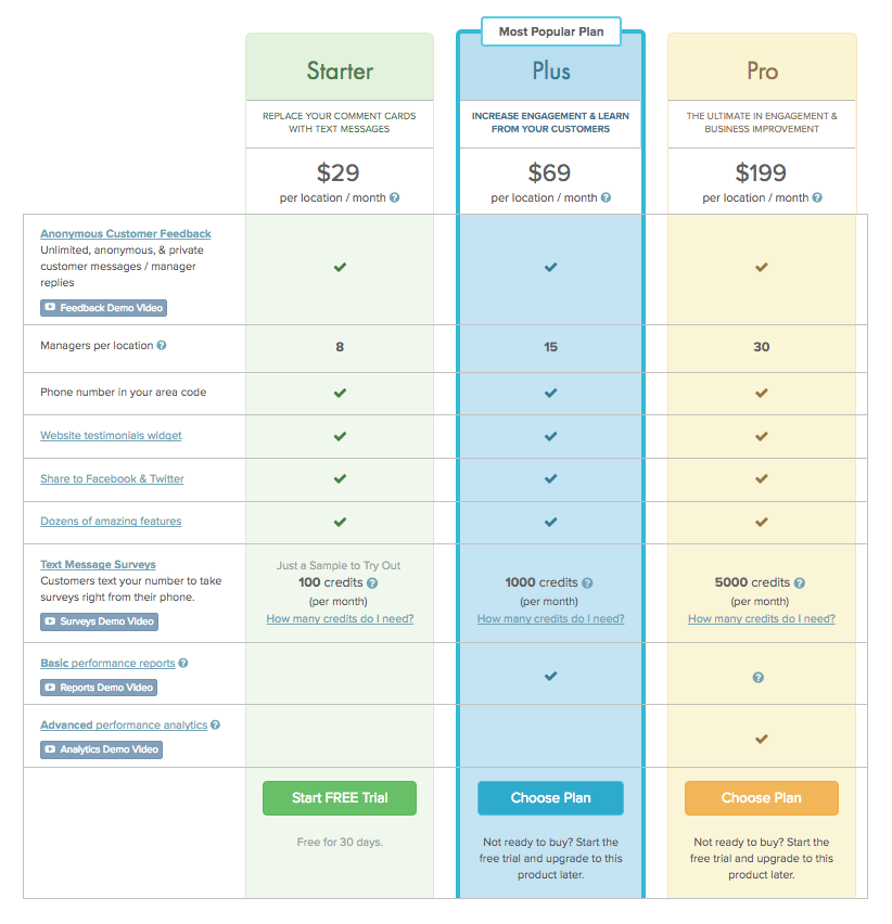 The new, beautiful pricing page