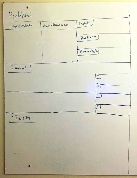 My Algorithm Design Canvas