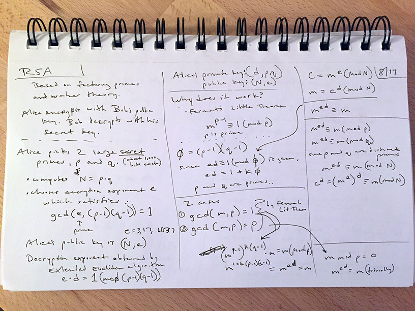 notes on RSA cryptography