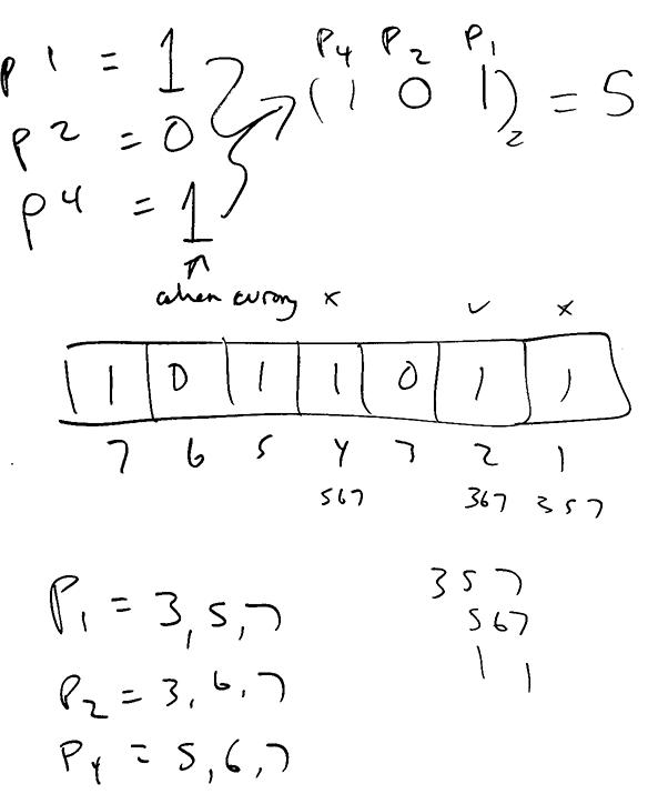 Checking for bit stream errors with Hamming code