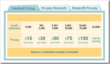 ConstantContact Pricing