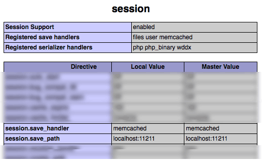 memcached sessions